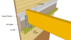 How To Attach Pergola To House Google Search Attached Pergola Wooden Pergola Pergola Canopy