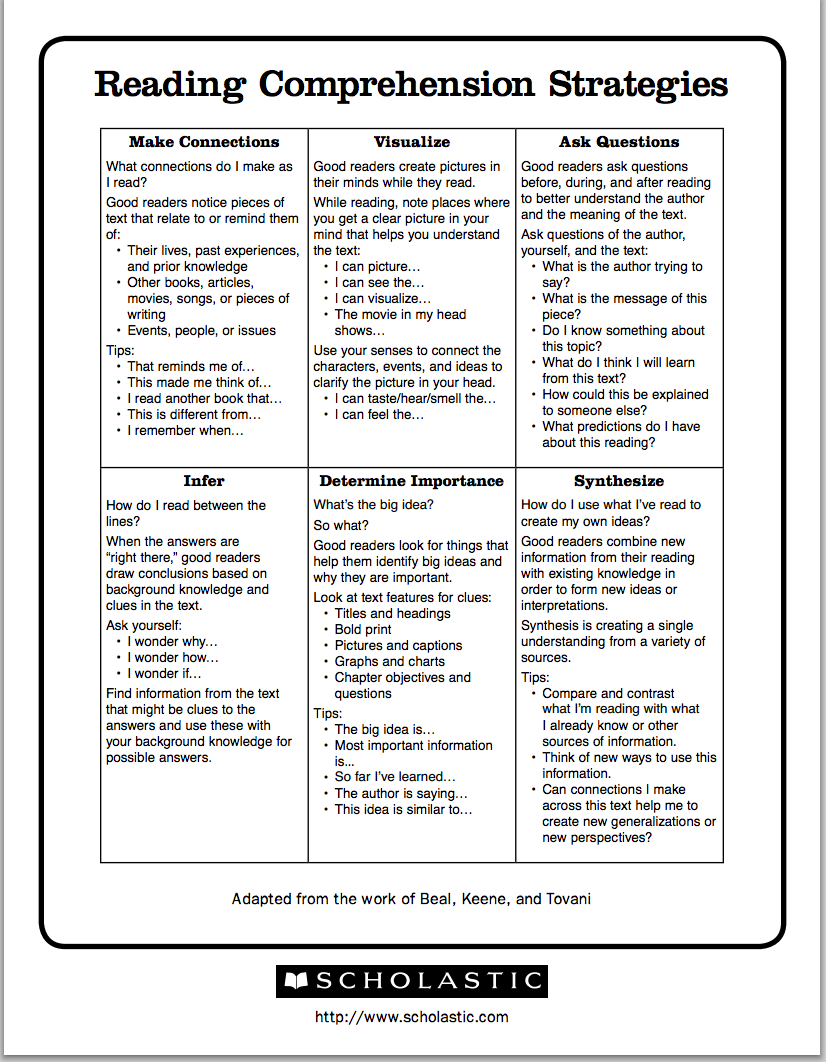 Excellent Chart Featuring 6 Reading Comprehension Strategies ...