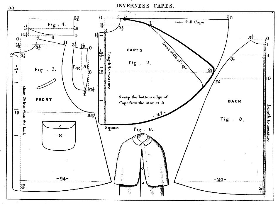 Inverness cape coat pattern with instructions. Period. | Patrones ...