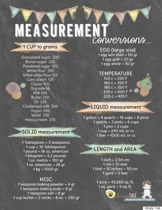 9 Genius Charts That Let You Skip Cooking Math Measurement - cooking conversion chart