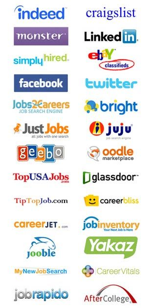 Post your jobs to these job boards Indeed, Craigslist, Monster - monster resume search