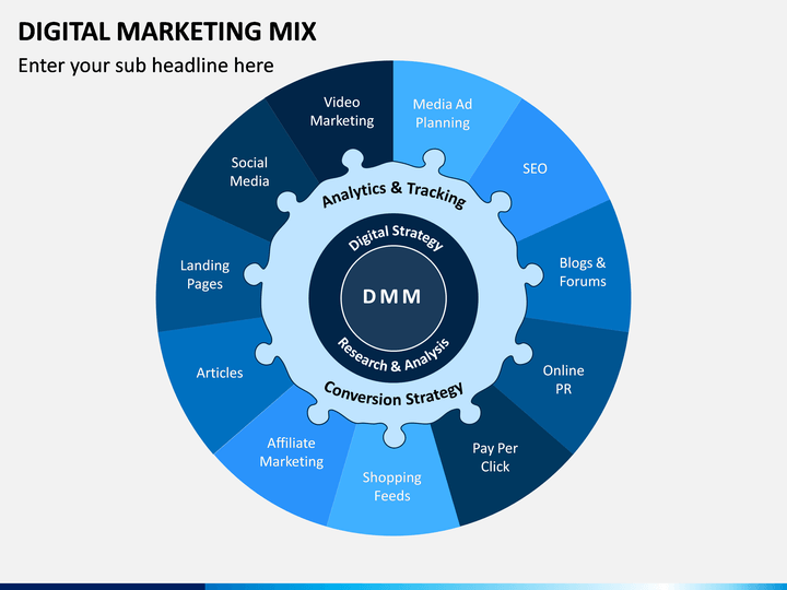 Digital Marketing Mix Marketing Mix Digital Marketing Business Powerpoint Templates