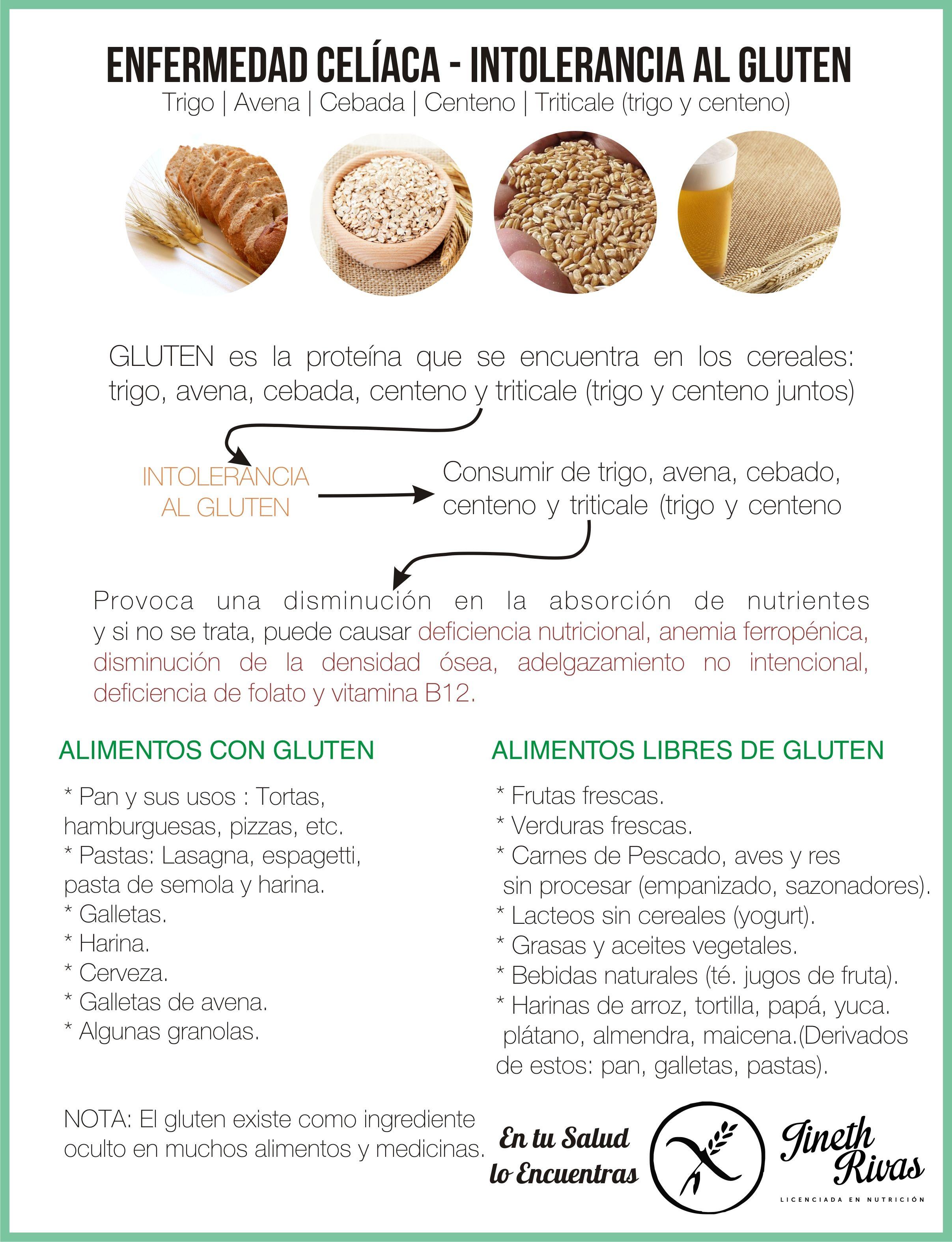 Que es la intolerancia al gluten recomendaciones de alimentos restringidos y libres de gluten - Alimentos ricos en gluten ...