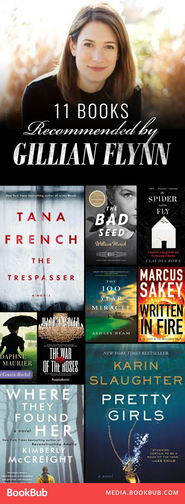 15 Books Recommended by 'Gone Girl' Author Gillian Flynn is part of Book club books, Book worth reading, Book suggestions, Book recommendations, Thriller books, Books to read - It sucked me in when I read it for the first time as a kid, and it has influenced all my novels in some small way ""