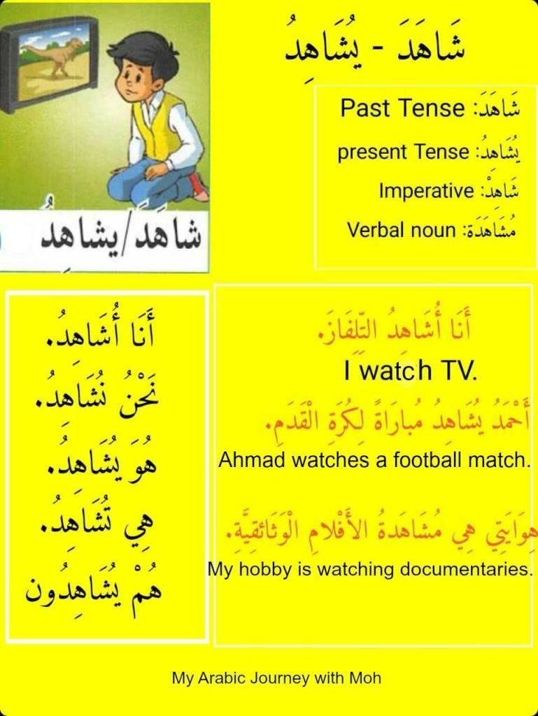 Verbs الأفعال My Arabic Journey Learn English Words Arabic Language Learning Arabic