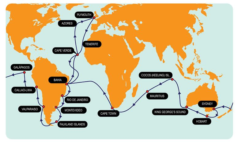 Route Of The Voyage Of The Beagle Darwin Theory Of Evolution