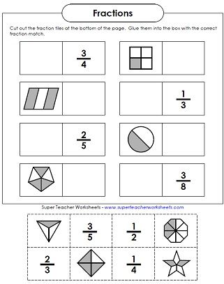 Basic Fraction Worksheets Manipulatives Fractions Worksheets Super Teacher Worksheets 3rd Grade Fractions