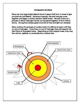 Introduction to Stars - Astronomy Worksheets | Earth ...