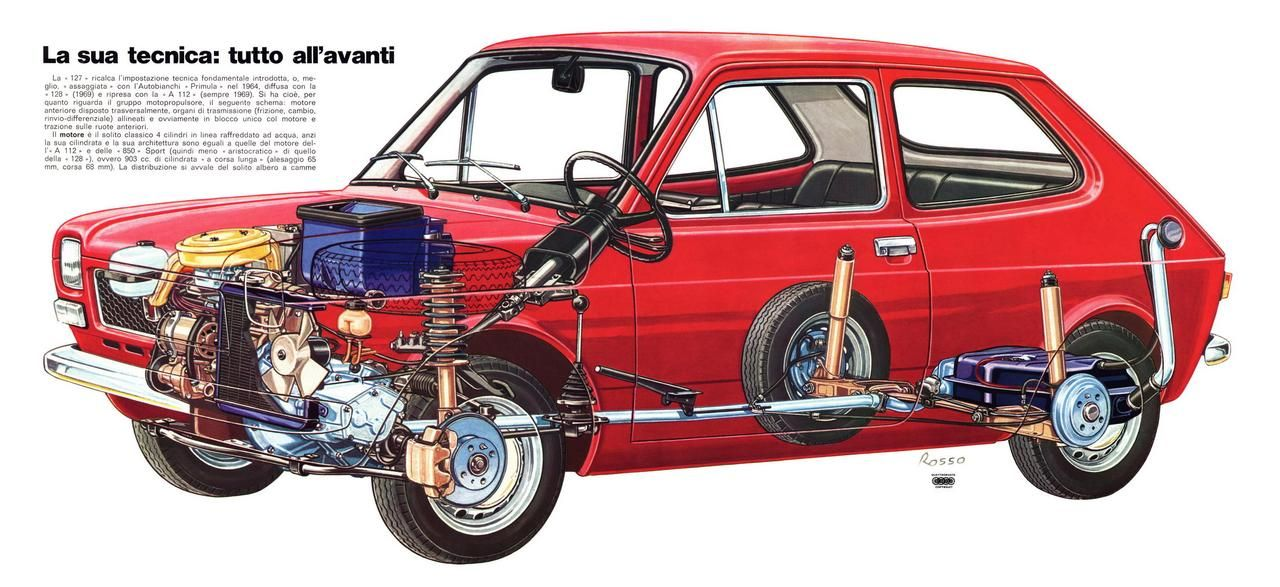 Fiat 127 By Franco Rosso Postimage Org Fiorini Fiat Models