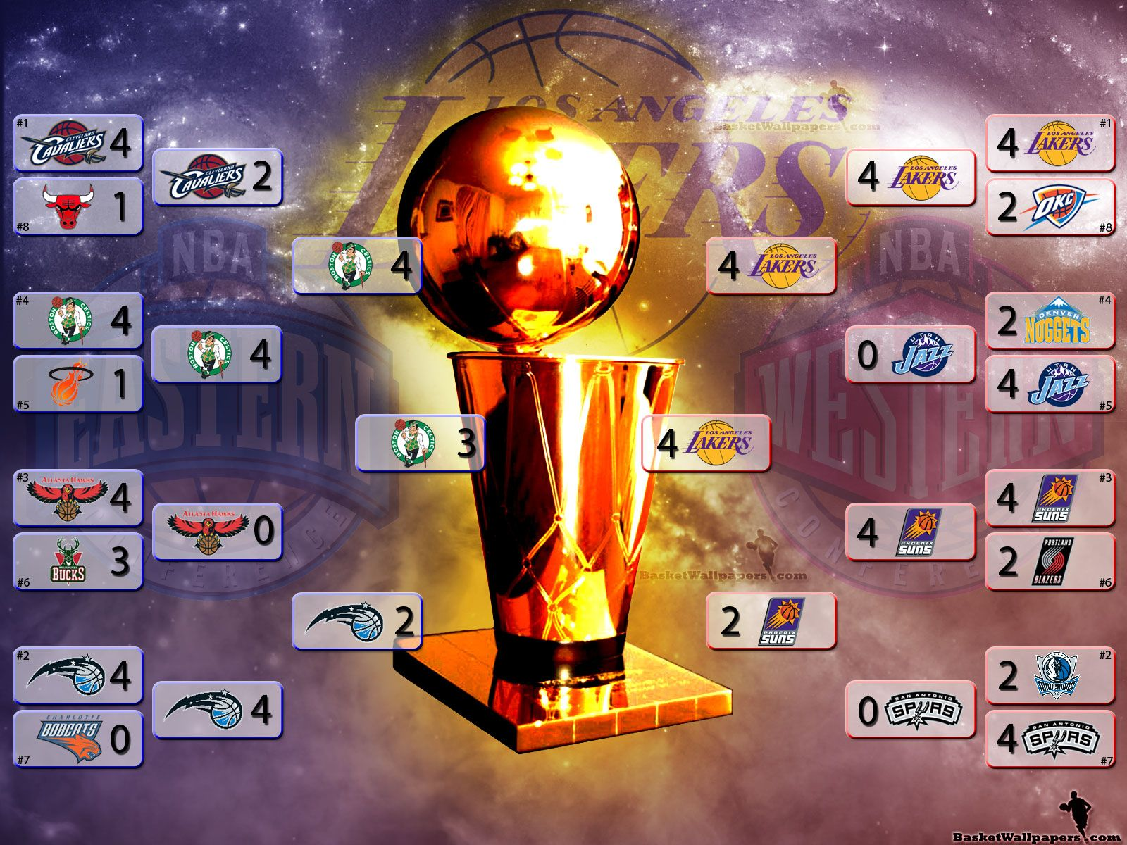 La Lakers The Los Angeles Lakers Are The 2009 2010 Champs Los Angeles Lakers Lakers Lakers Wallpaper