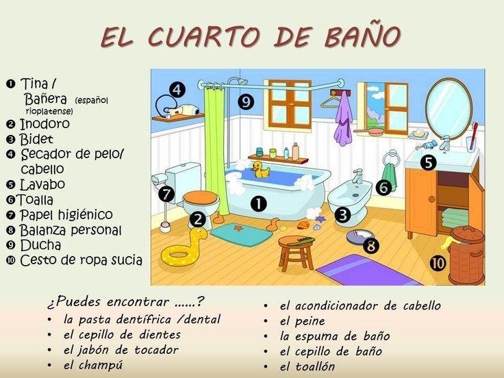 El cuarto de baño. (With images) | Spanish lessons ...