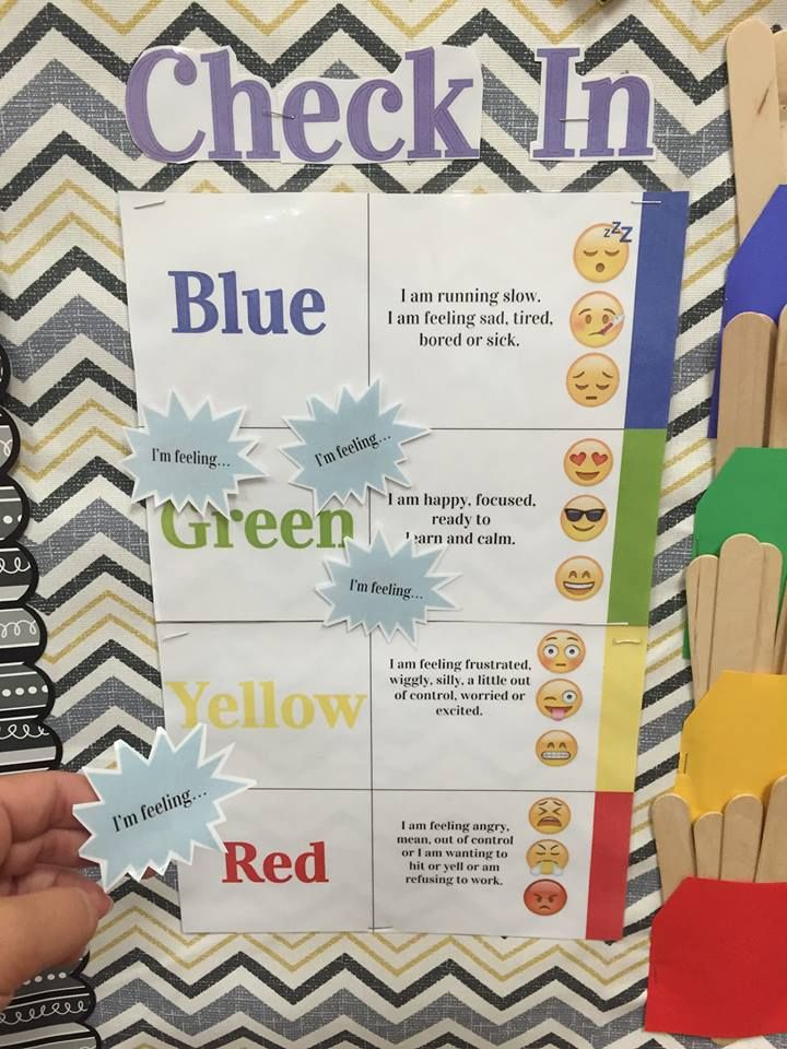 Zones of Regulation Check In/Check Out with Emojis https://www.teacherspayteachers.com/Product/Zones-of-Regulation-Check-InCheck-Out-with-Emojis-2703329