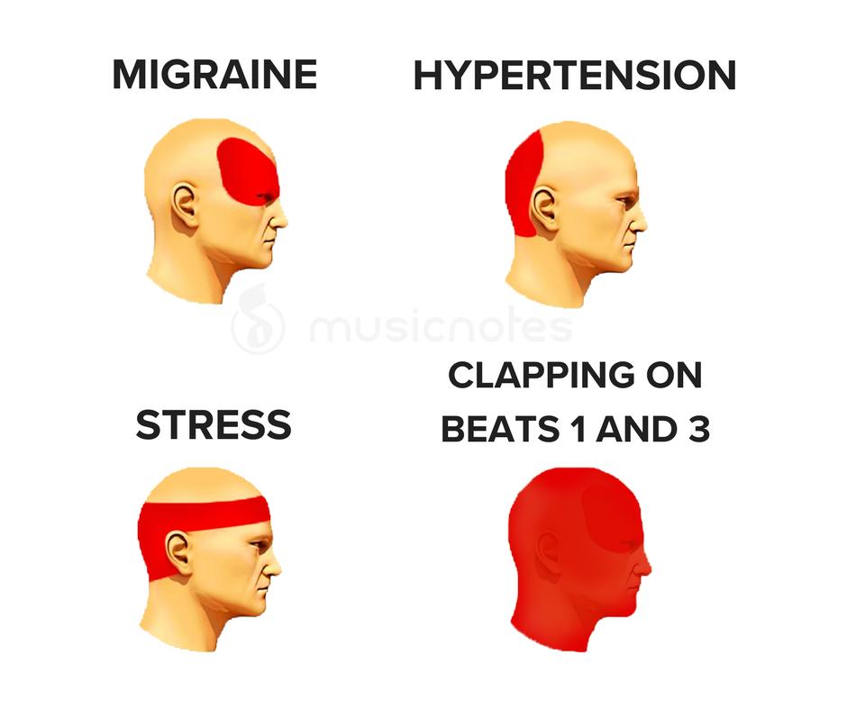 The Best Music Memes Of 2018 Band Jokes Music Memes Funny Music Memes