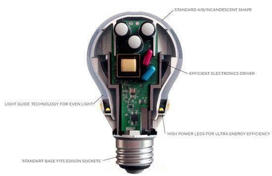3m LED Bulb Diagram.