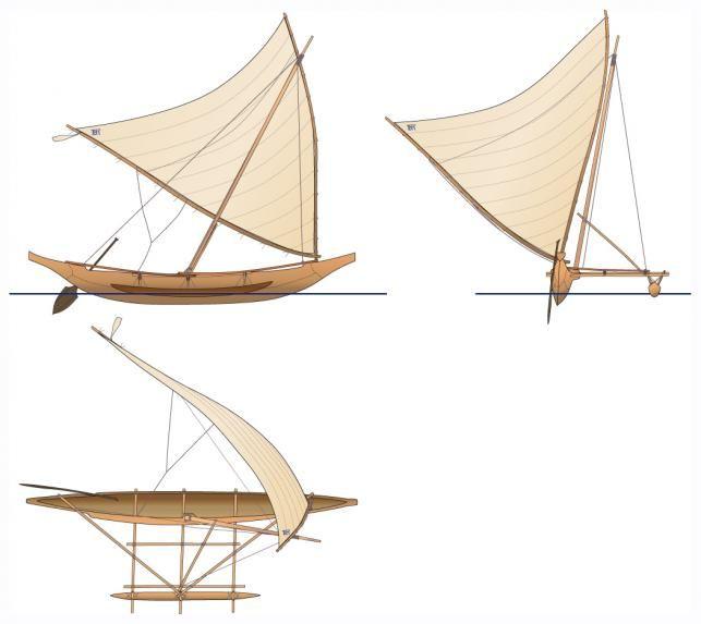 Prao des îles Mariannes | Model boat plans, Boat design, Boat