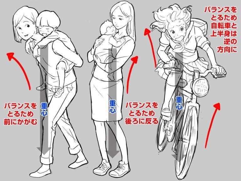 動画制作の現場から 高額商品を売るアイディア ビジネスアニメ イラスト キャラクターデザイン スケッチのテクニック