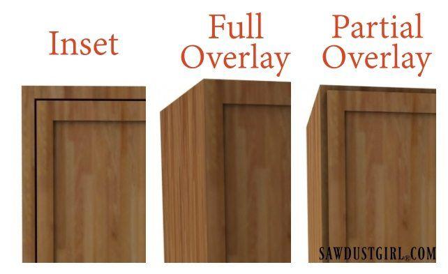 Choosing Cabinet Door Hinges Woodworking Cabinet Doors Doors