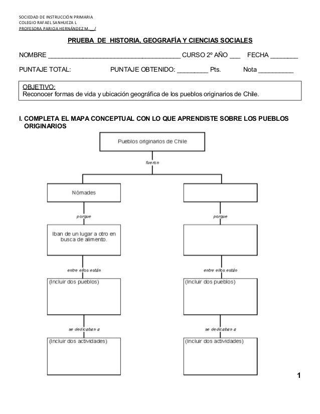 SOCIEDAD DE INSTRUCCIÓN PRIMARIA COLEGIO RAFAEL SANHUEZA L PROFESORA PARICIA…