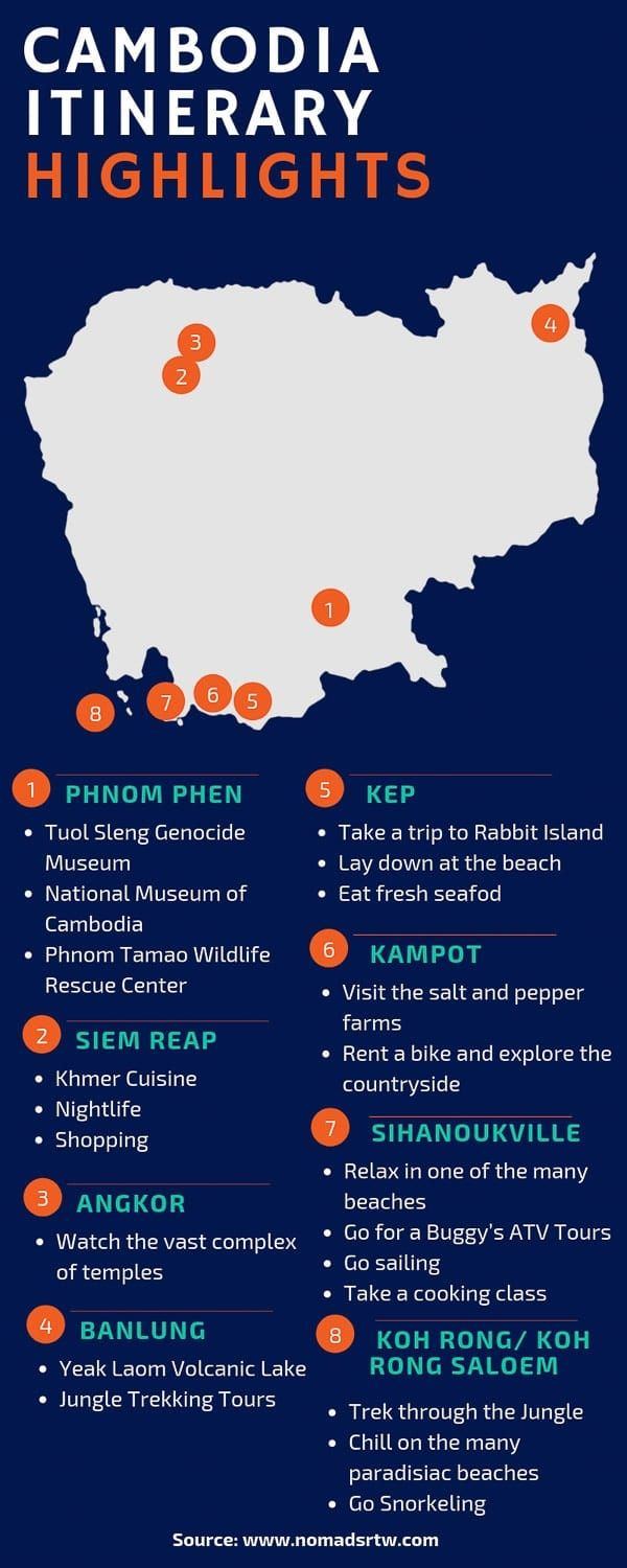 Plan the perfect trip with this complete Cambodia itinerary. You'll find a map with the location of the best places to visit in Cambodia, budget information and more tips to help you organise your trip.   Cambodia Itinerary   Cambodia Travel   Cambodia Map   #CambodiaTravel #CambodiaItinerary #CambodiaGuide