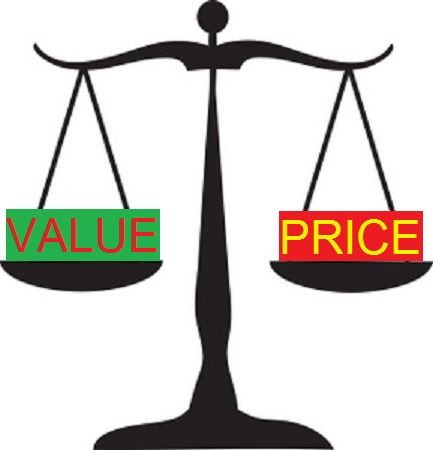 Customer Value Based Pricing Pricing To Customer Value