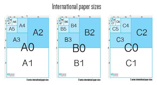 International  paper size chart google search also craft tools rh pinterest