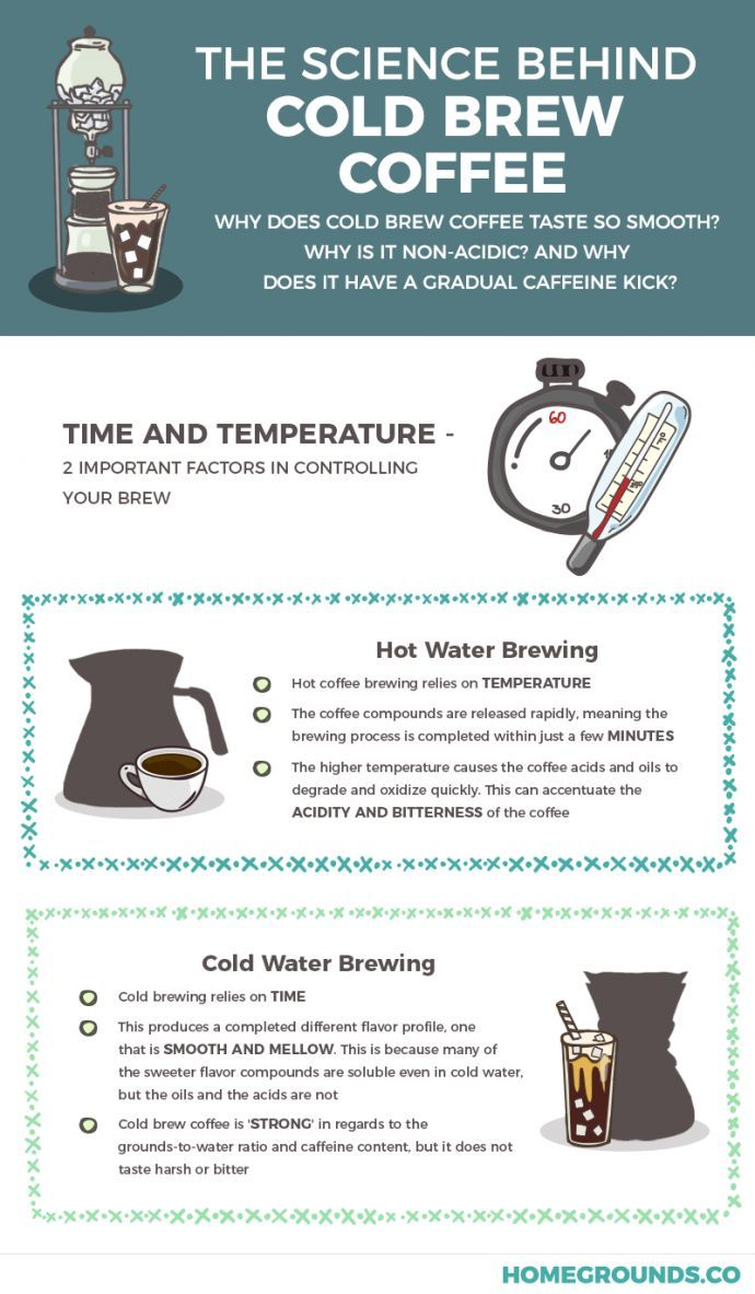 How To Make Cold Brew Coffee at Home Recipe Making