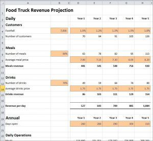 Food Truck Revenue Projection Template  Food Truck And Food