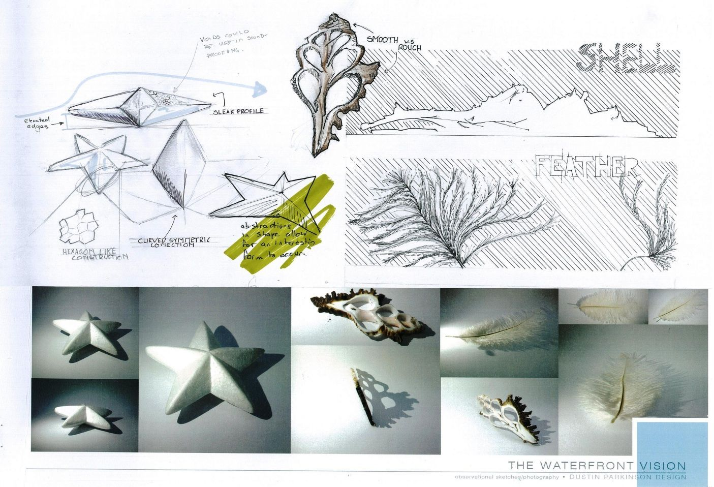 Pin by Gill Smillie on Year 13 Visual communication
