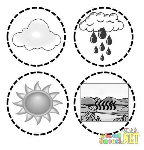 Yağmurun Oluşumu Olay Sıralaması Okul öncesi Net Okul öncesi