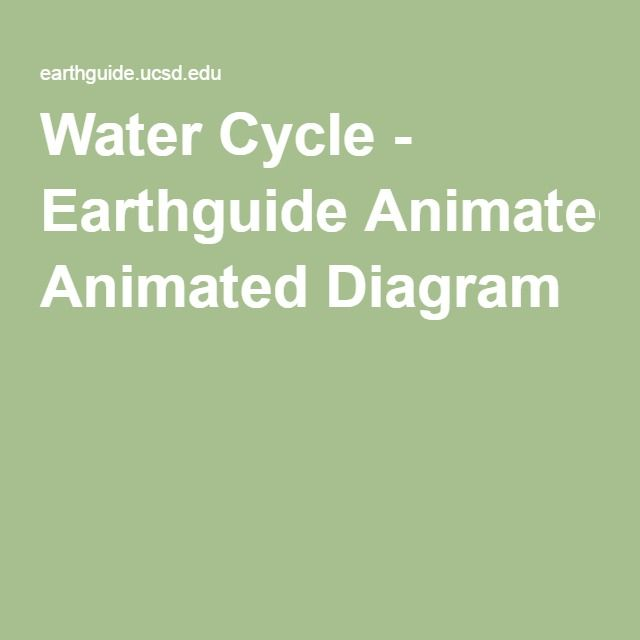 water cycle earthguide animated diagram science pinterestwater cycle  earthguide animated diagram