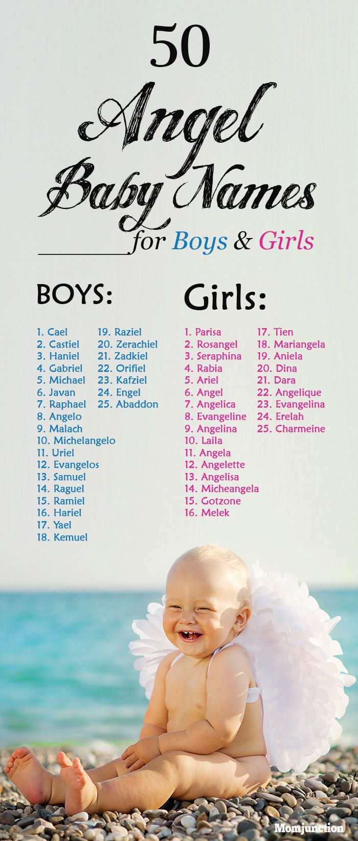 1b52cdb9a 50 Terrific Baby Names That Mean Angel For Boys And Girls | Writing ...