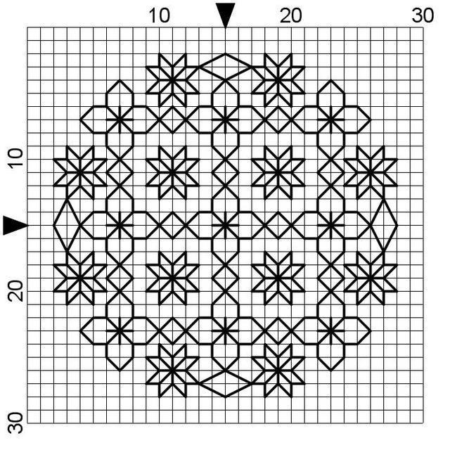 Wyrdbyrd S Nest Blackwork Patterns Blackwork Cross Stitch Blackwork Embroidery Patterns