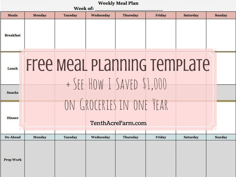 Weekly Meal Planning Template + See How I Saved $1,000 on Groceries