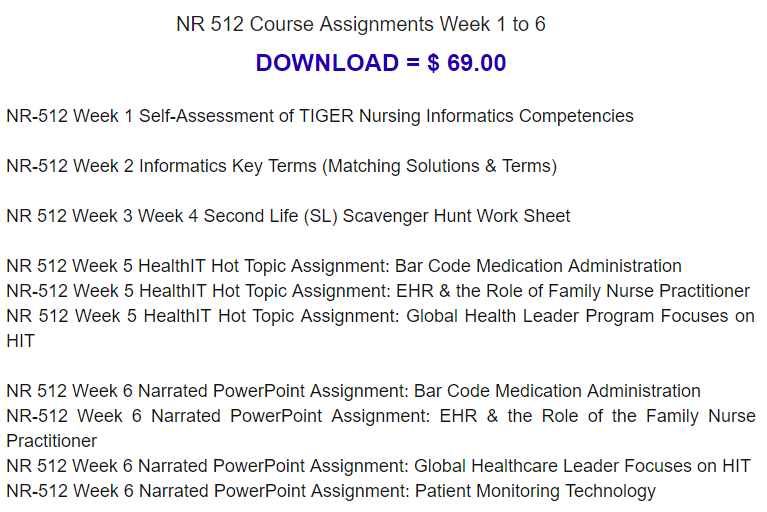 NR512 Week 1 SelfAssessment of TIGER Nursing Informatics