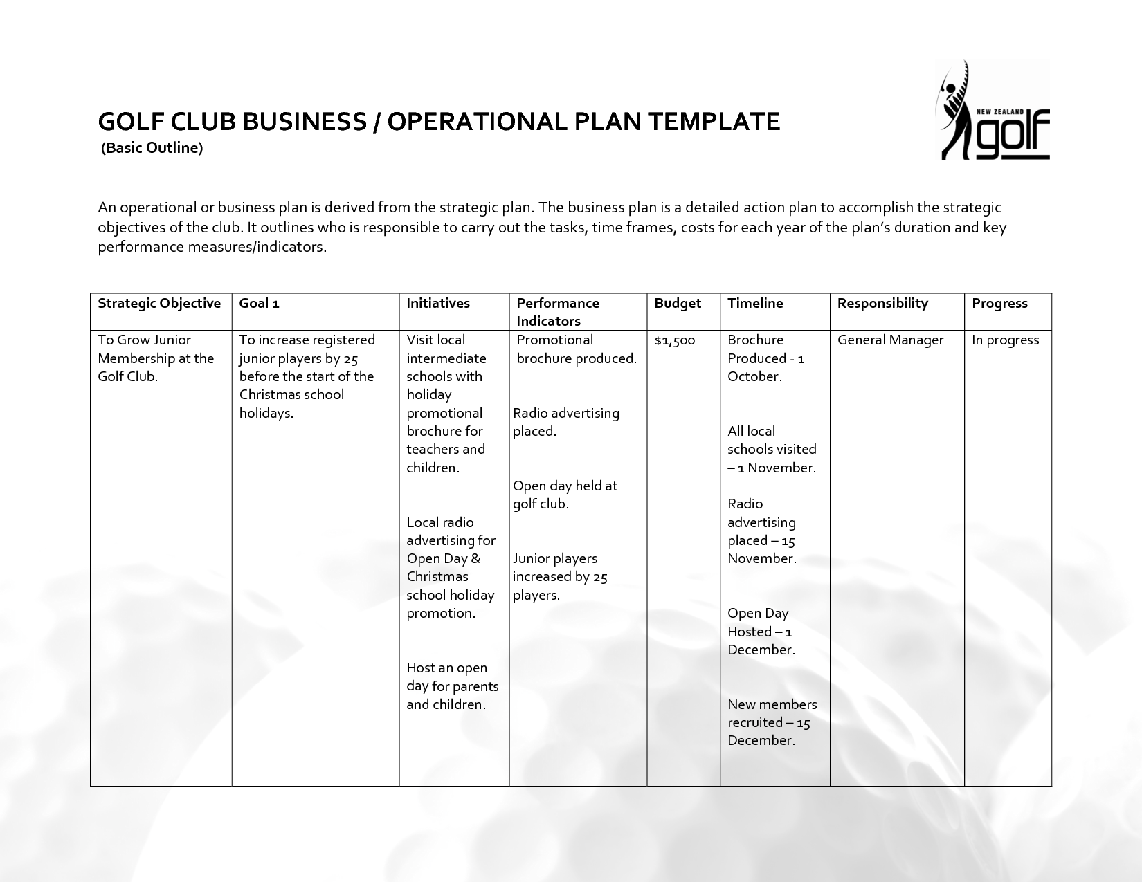Basic Business Plan Outline Sample Golf Club Business Operational