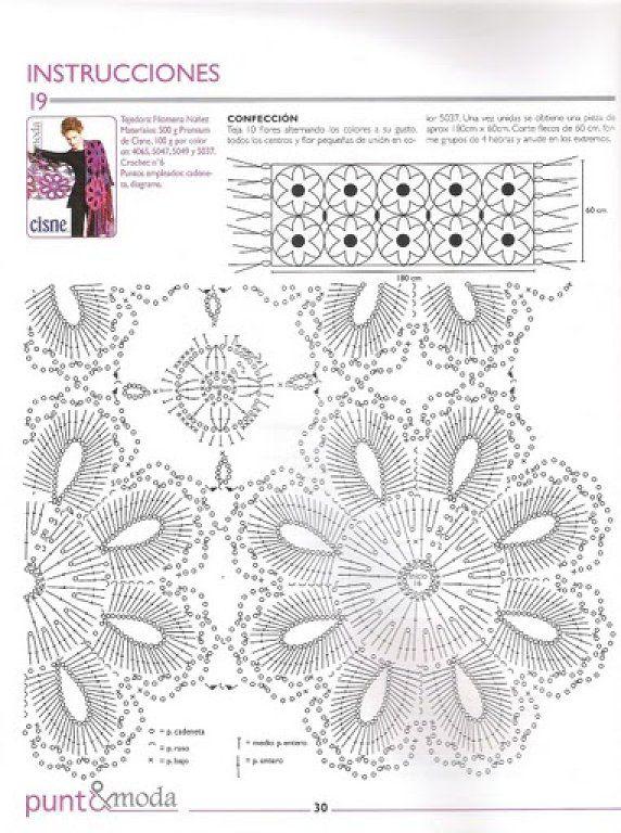 Chal Crochet Flores Gigantes - Patrones Crochet | Arte que adoro ...
