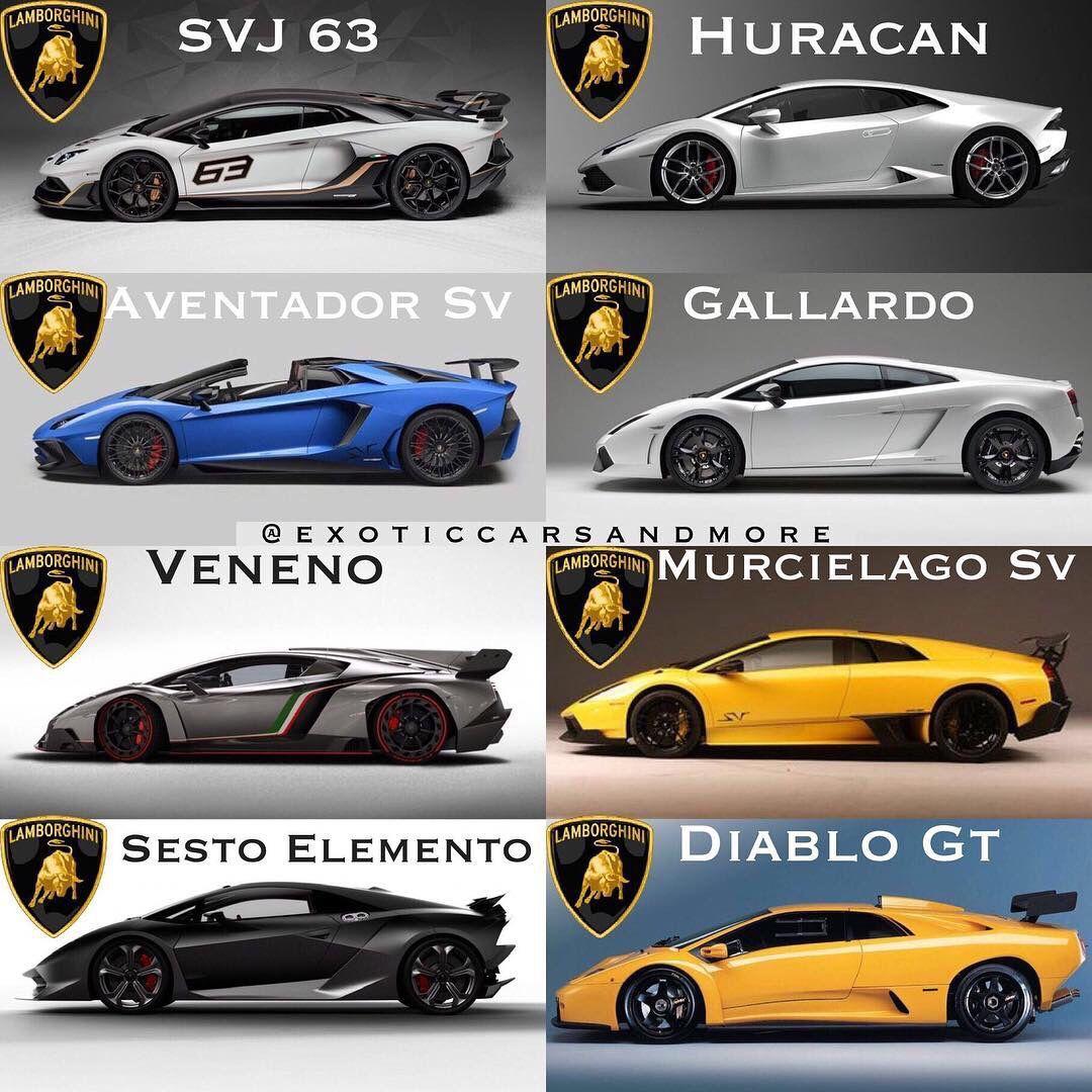 Lamborghini Sports Cars Lamborghini Super Cars Lamborghini