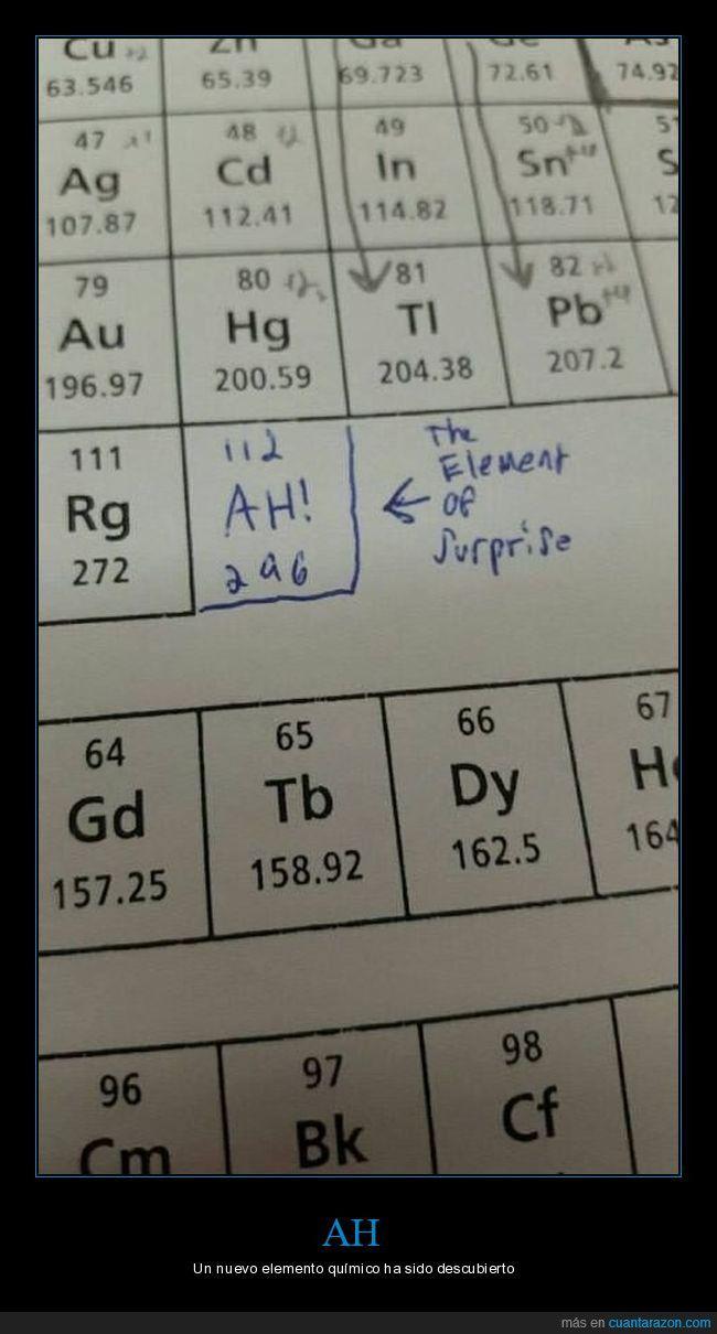 el nuevo elemento un nuevo elemento qumico ha sido descubierto