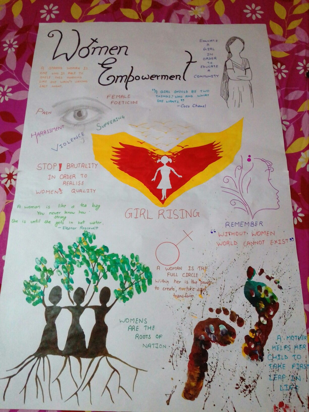 Poster On Women Empowerment In 2019 Poster Drawing Poster