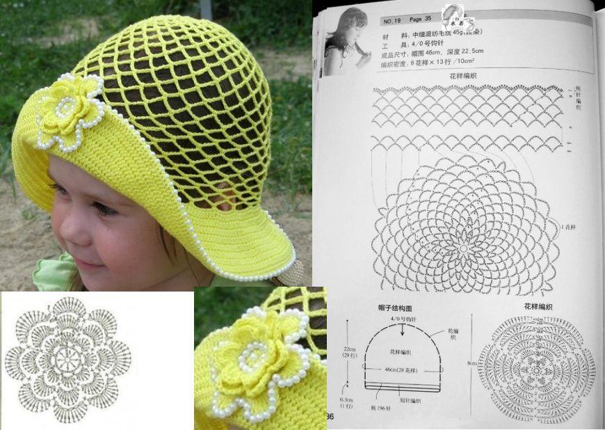 Pin de kůsová en Dětské čepičky, kloboučky..... | Pinterest | Gorros ...