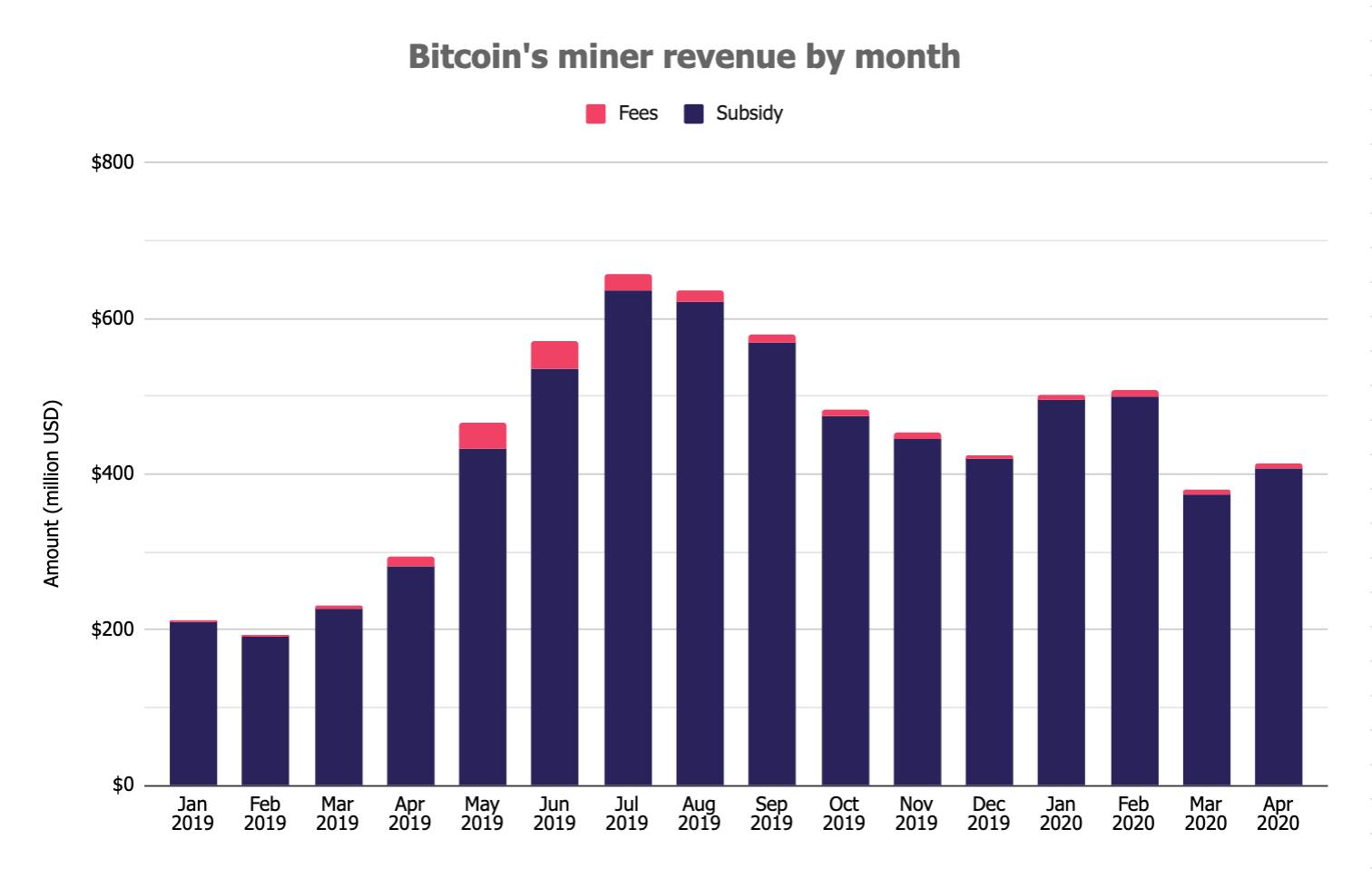 bitcoin news en español