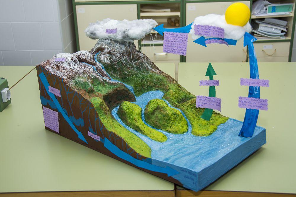 Resultat d 39 imatges de maqueta ciclo del agua para ni os de for Proyecto construccion de aulas escolares