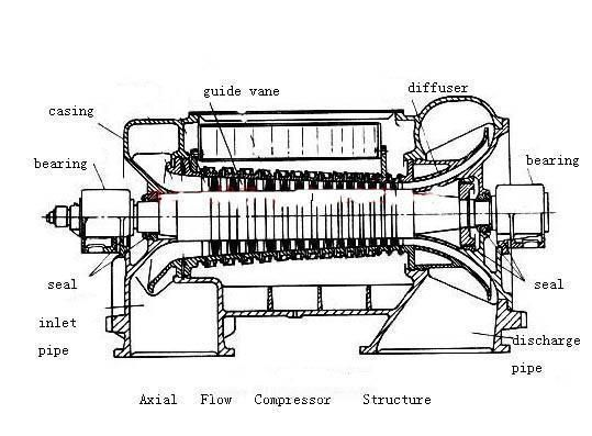 exploded diagram of gas compressor