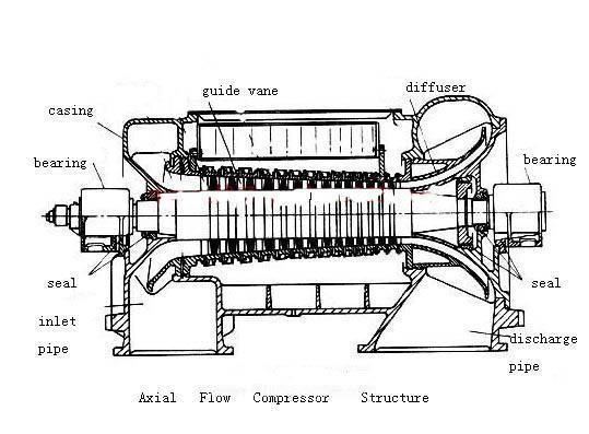 exploded diagram of gas compressor