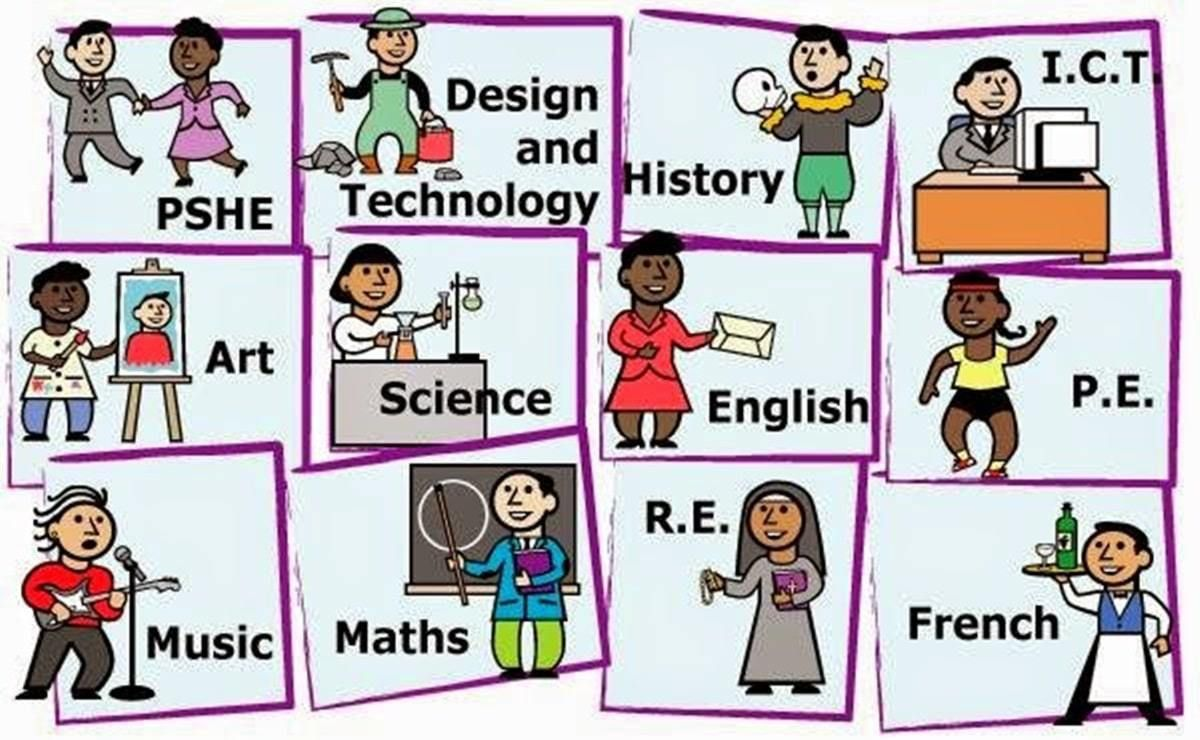 At the School Vocabulary in English English vocabulary