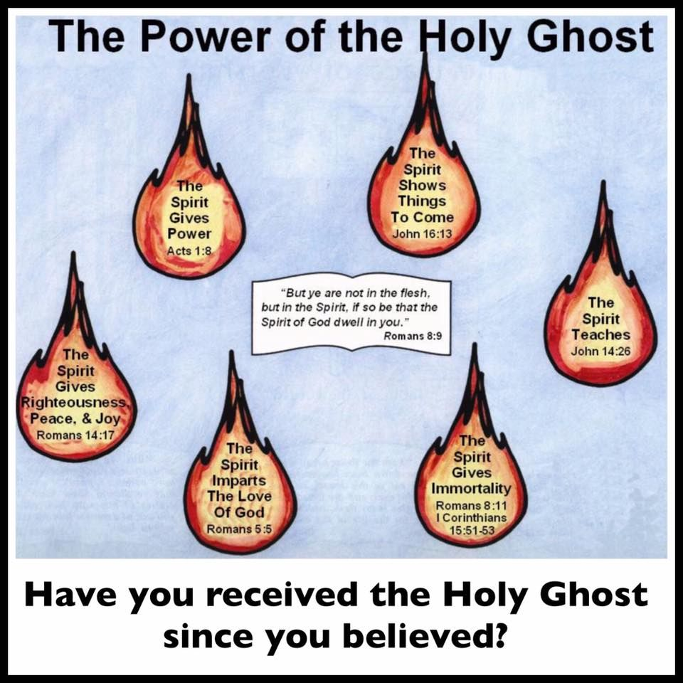 Power of the holy ghost exploring gods word bible study charts power of the holy ghost negle Images