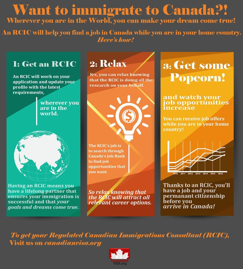 Want to immigrate to Canada? Here's how, 3step