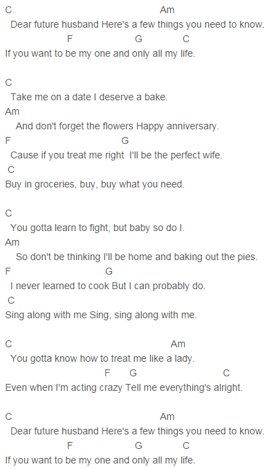 Meghan Trainor John Legend Chords Alphabetofpromises