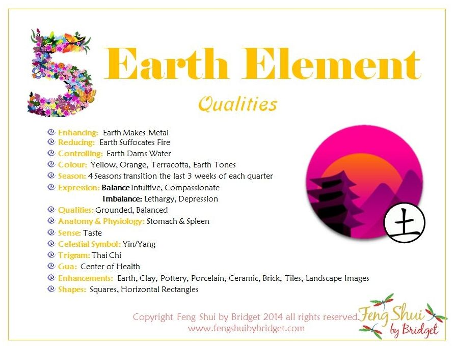 You searched for 5 earth elements - Feng Shui by Bridget