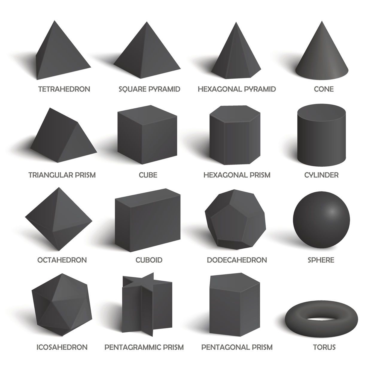 List Of Different Types Of Geometric Shapes With Pictures